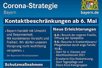 Corona-Strategie Bayern ab 06. Mai 2020